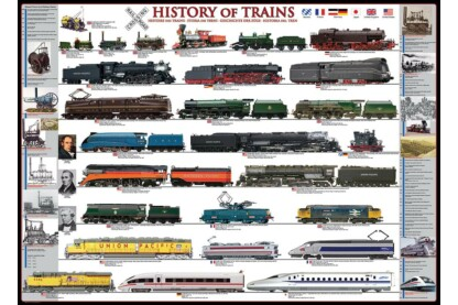 EuroGraphics 6000-0251 - History of Trains - 1000 db-os puzzle