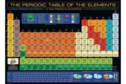 EuroGraphics 6000-1001 - The Periodic Table of the Elements - 1000 db-os puzzle