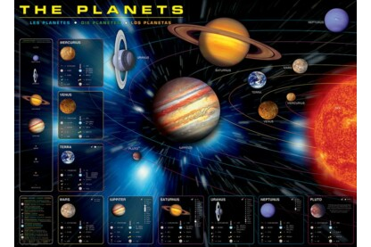 EuroGraphics 6000-1009- The Planets - 1000 db-os puzzle